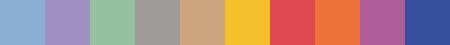 цветовая палитра весна-лето 2014