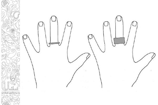 узкое, тонкое и широкое кольцо на руке с короткими пальцами